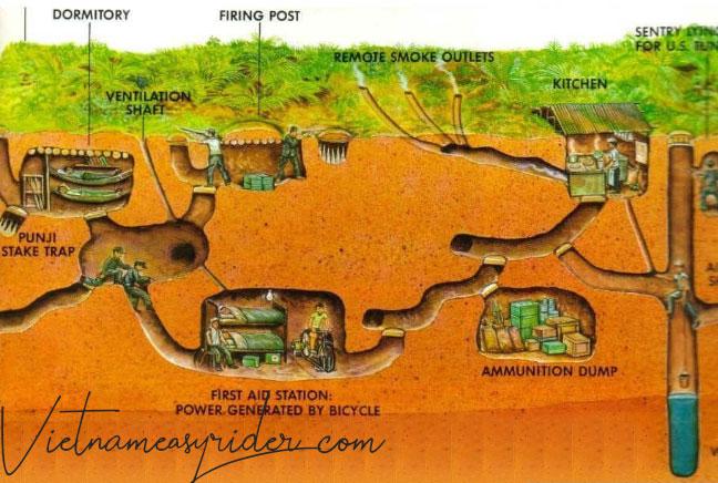 Cu-Chi_tunnels_map